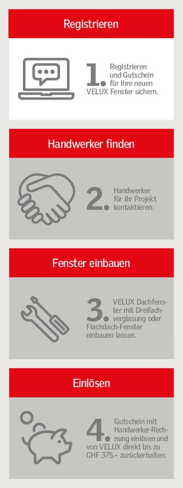 vx_kampagne_gutschein_endkunden_2018_registrierung_375x1000_de_1