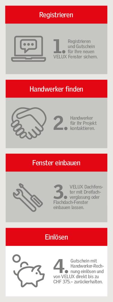 vx_kampagne_gutschein_endkunden_2018_registrierung_375x1000_de_4